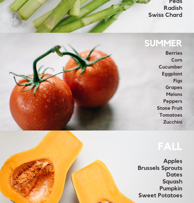 Essential Guide to Eating Seasonally